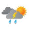 Weersverwachting in Candanchu